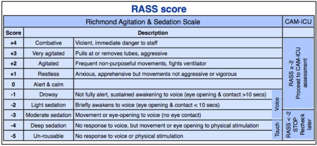 RASS score
